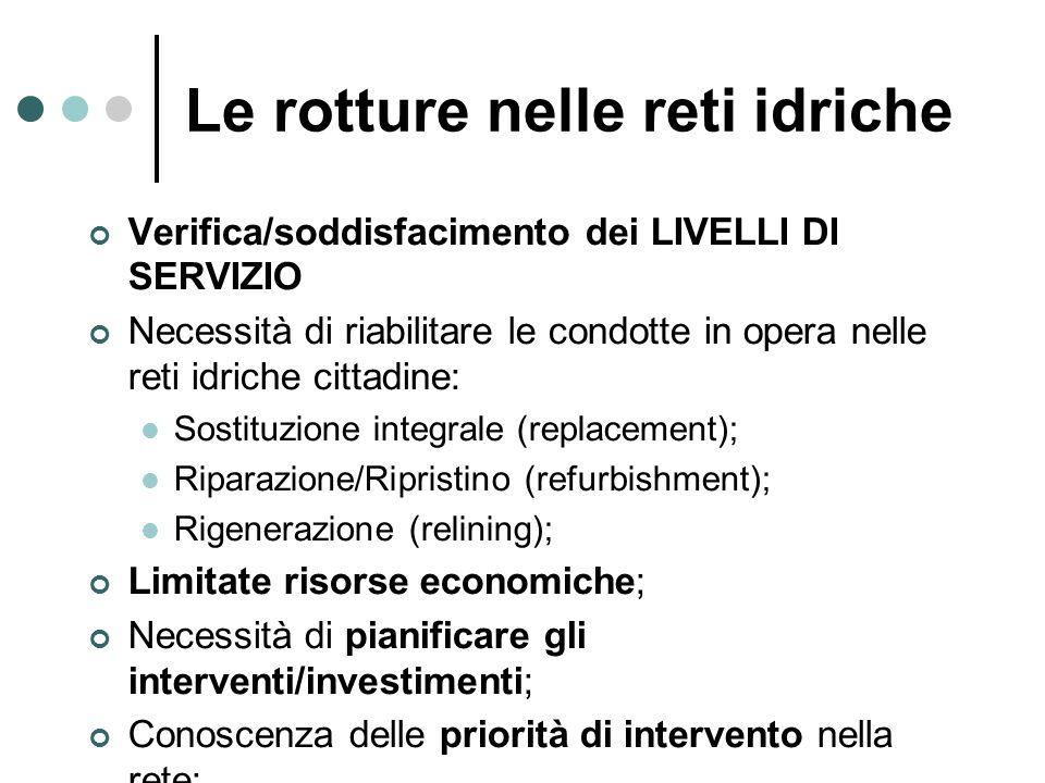 Verifica/soddisfacimento dei LIVELLI DI SERVIZIO Necessità di riabilitare le condotte in opera nelle reti idriche cittadine: Sostituzione integrale (r