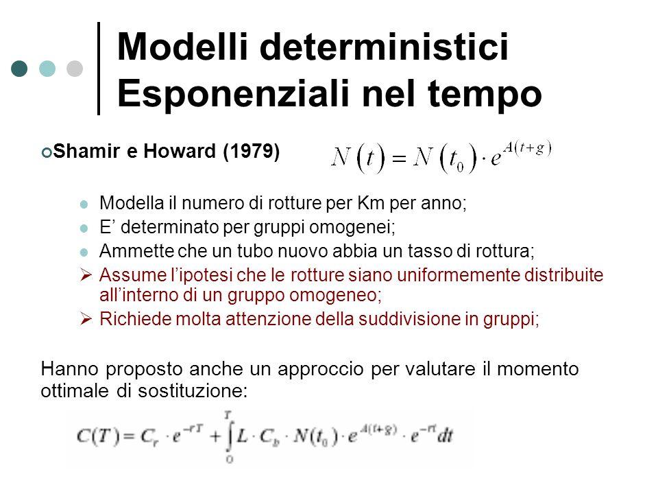Shamir e Howard (1979) Modella il numero di rotture per Km per anno; E determinato per gruppi omogenei; Ammette che un tubo nuovo abbia un tasso di ro