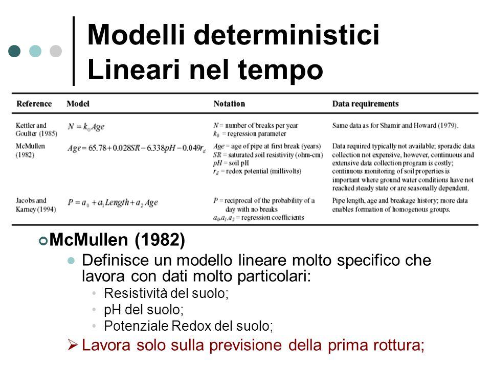 Modelli deterministici Lineari nel tempo McMullen (1982) Definisce un modello lineare molto specifico che lavora con dati molto particolari: Resistivi