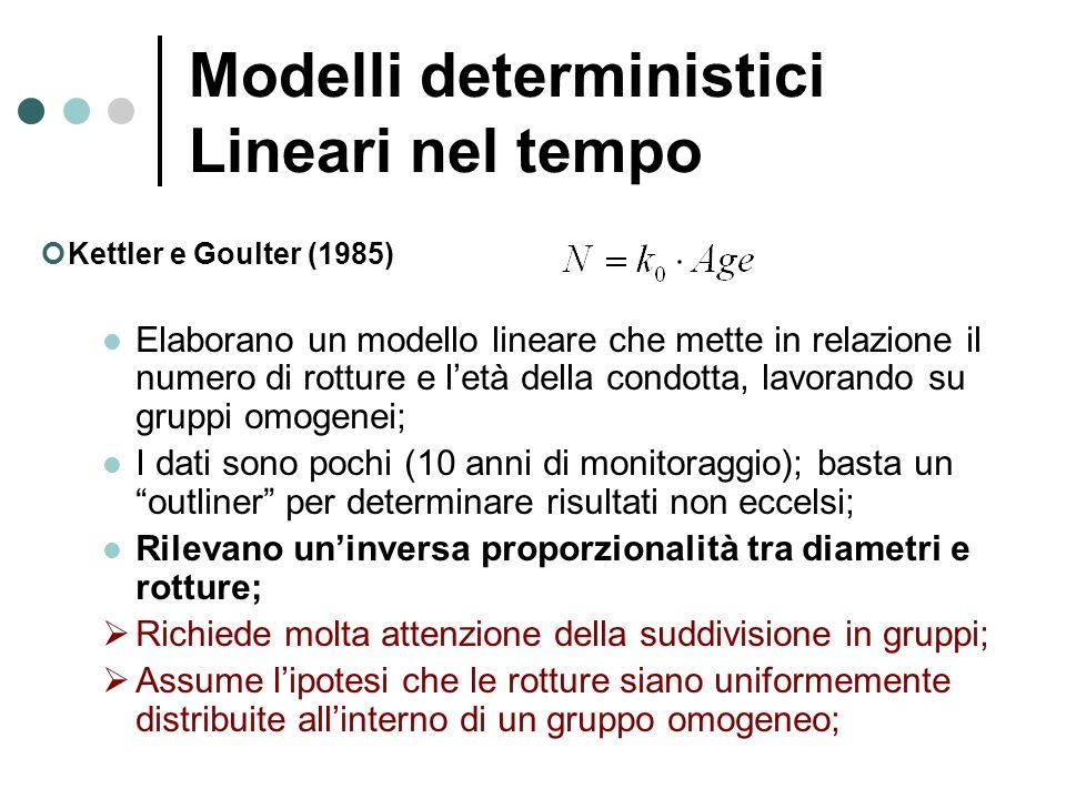 Modelli deterministici Lineari nel tempo Kettler e Goulter (1985) Elaborano un modello lineare che mette in relazione il numero di rotture e letà dell