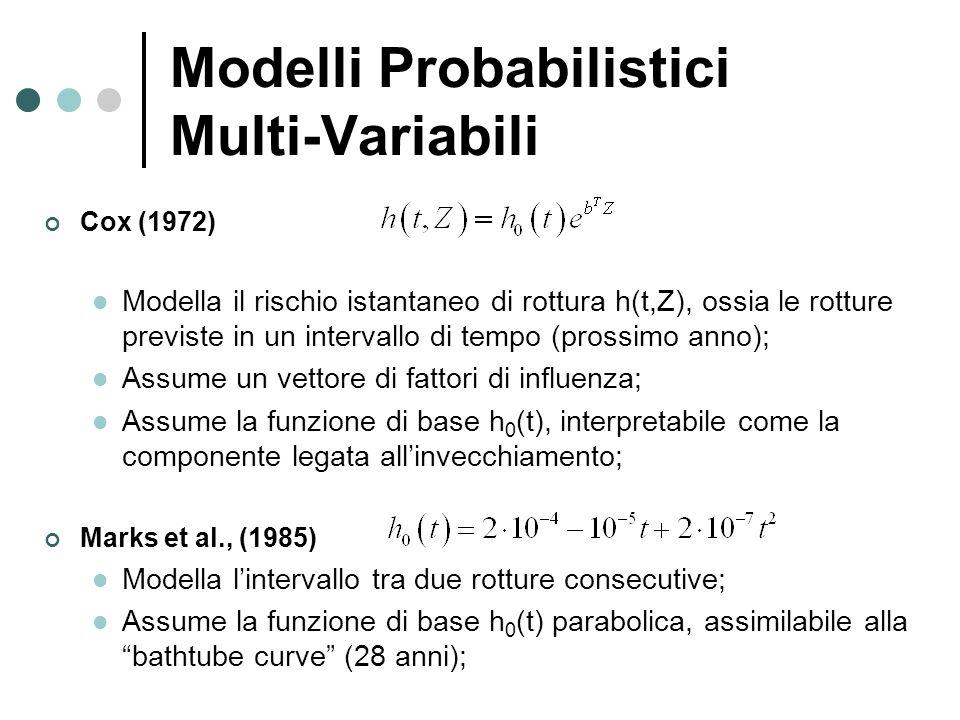 Cox (1972) Modella il rischio istantaneo di rottura h(t,Z), ossia le rotture previste in un intervallo di tempo (prossimo anno); Assume un vettore di