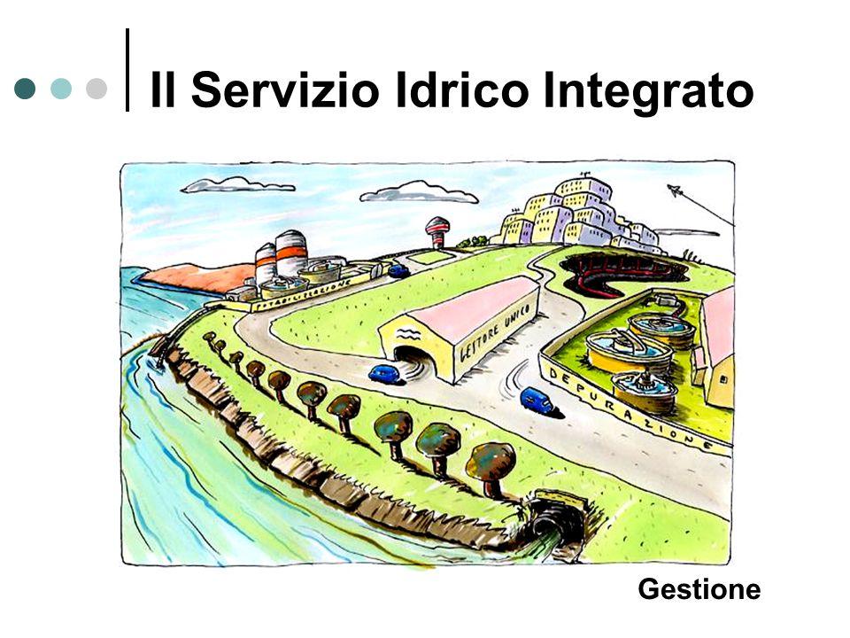 Gestione Il Servizio Idrico Integrato