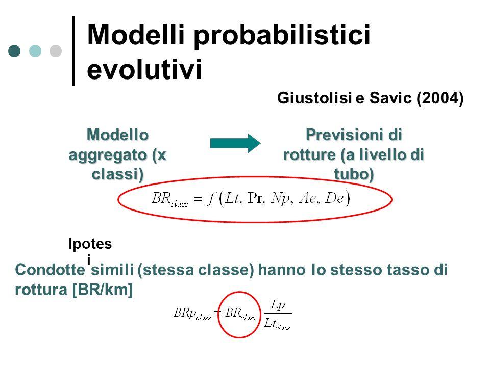 Ipotes i Previsioni di rotture (a livello di tubo) Condotte simili (stessa classe) hanno lo stesso tasso di rottura [BR/km] Modello aggregato (x class