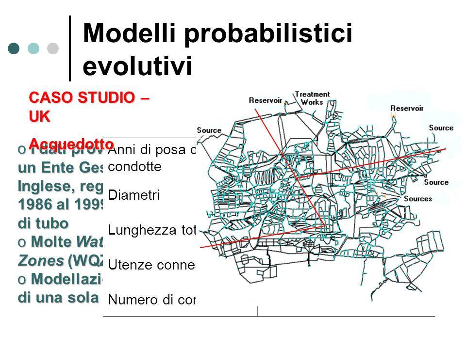 o I dati provengono da un Ente Gestore Inglese, registrati dal 1986 al 1999, a livello di tubo o Molte Water Quality Zones (WQZ) o Modellazione dei da