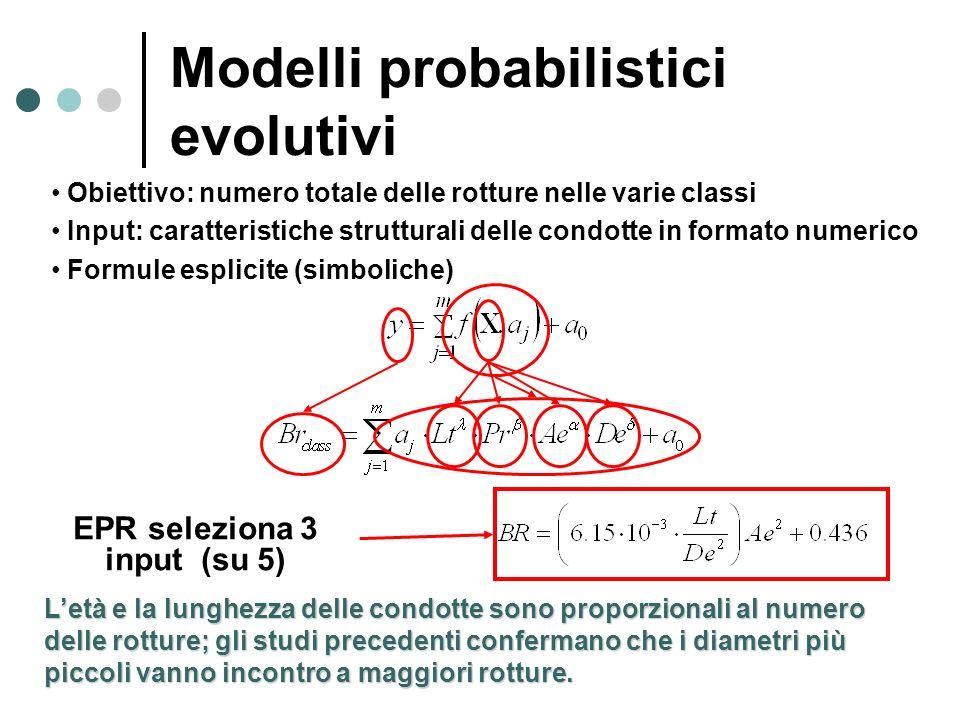 EPR seleziona 3 input (su 5) Letà e la lunghezza delle condotte sono proporzionali al numero delle rotture; gli studi precedenti confermano che i diam