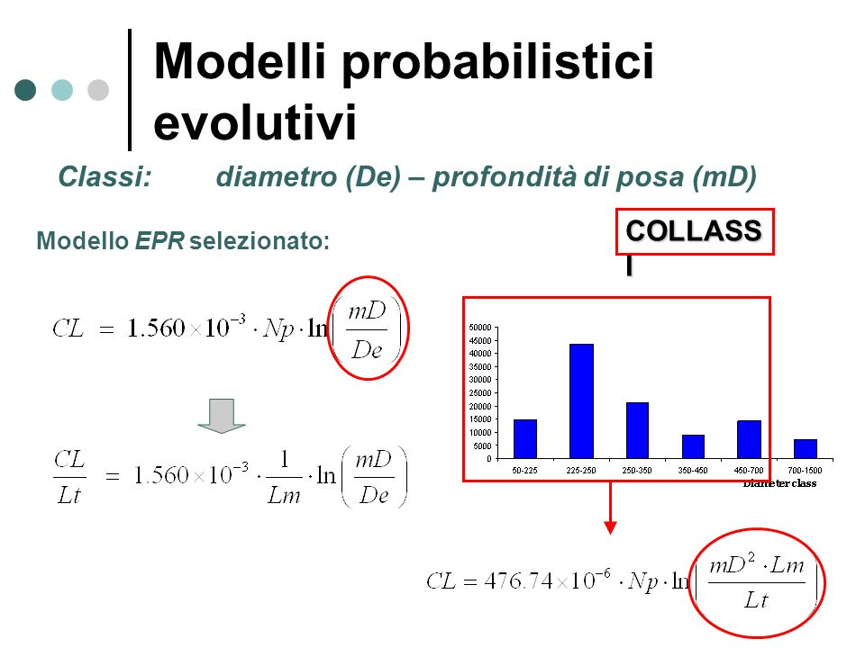 Classi: diametro (De) – profondità di posa (mD) Modello EPR selezionato: Modelli probabilistici evolutivi COLLASS I