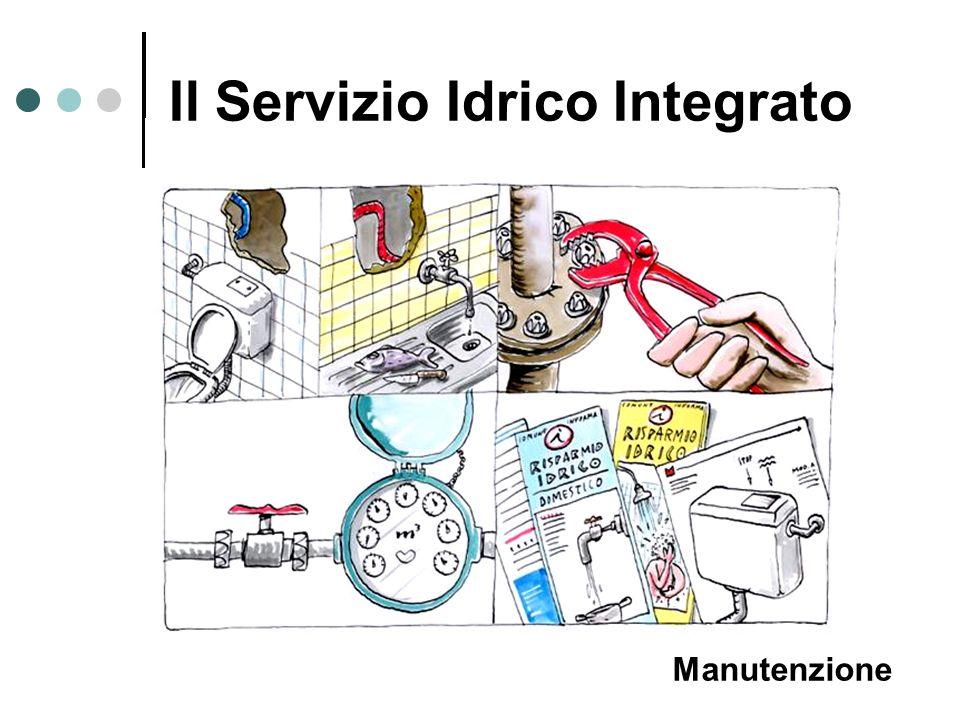 Manutenzione Il Servizio Idrico Integrato