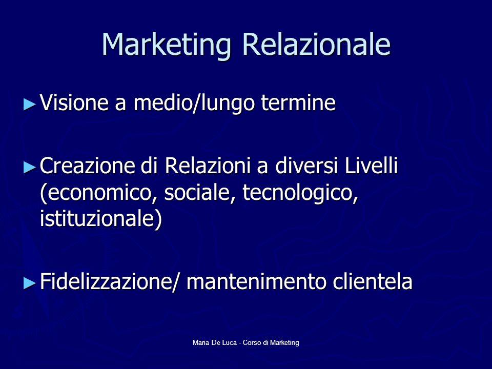 Maria De Luca - Corso di Marketing Marketing Relazionale Visione a medio/lungo termine Visione a medio/lungo termine Creazione di Relazioni a diversi