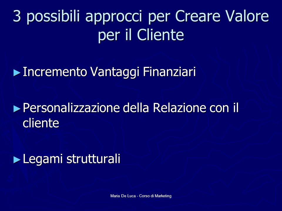 Maria De Luca - Corso di Marketing 3 possibili approcci per Creare Valore per il Cliente Incremento Vantaggi Finanziari Incremento Vantaggi Finanziari