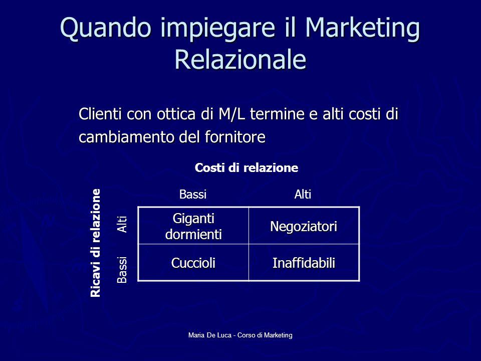 Maria De Luca - Corso di Marketing Quando impiegare il Marketing Relazionale Clienti con ottica di M/L termine e alti costi di cambiamento del fornito