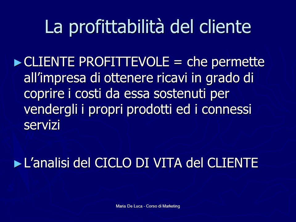 Maria De Luca - Corso di Marketing La profittabilità del cliente CLIENTE PROFITTEVOLE = che permette allimpresa di ottenere ricavi in grado di coprire