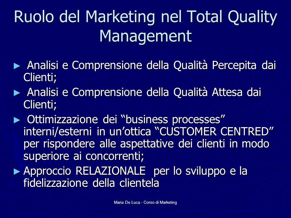 Maria De Luca - Corso di Marketing Ruolo del Marketing nel Total Quality Management Analisi e Comprensione della Qualità Percepita dai Clienti; Analis