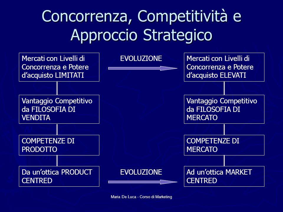 Maria De Luca - Corso di Marketing Concorrenza, Competitività e Approccio Strategico Mercati con Livelli di Concorrenza e Potere dacquisto LIMITATI Me