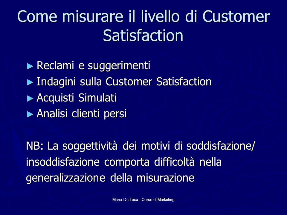 Maria De Luca - Corso di Marketing Come misurare il livello di Customer Satisfaction Reclami e suggerimenti Reclami e suggerimenti Indagini sulla Cust