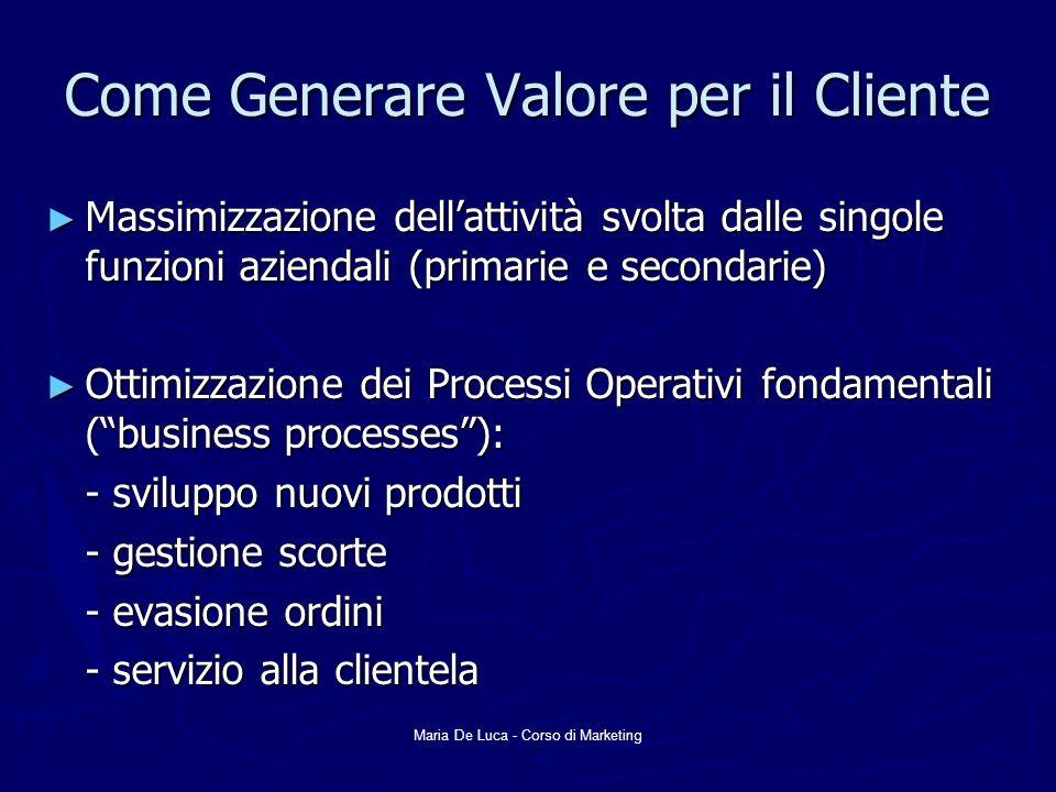Maria De Luca - Corso di Marketing Come Generare Valore per il Cliente Massimizzazione dellattività svolta dalle singole funzioni aziendali (primarie