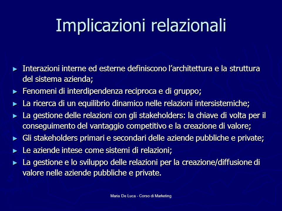 Maria De Luca - Corso di Marketing Implicazioni relazionali Interazioni interne ed esterne definiscono larchitettura e la struttura del sistema aziend