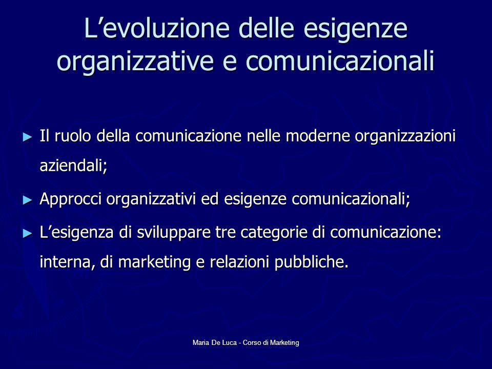 Maria De Luca - Corso di Marketing Levoluzione delle esigenze organizzative e comunicazionali Il ruolo della comunicazione nelle moderne organizzazion