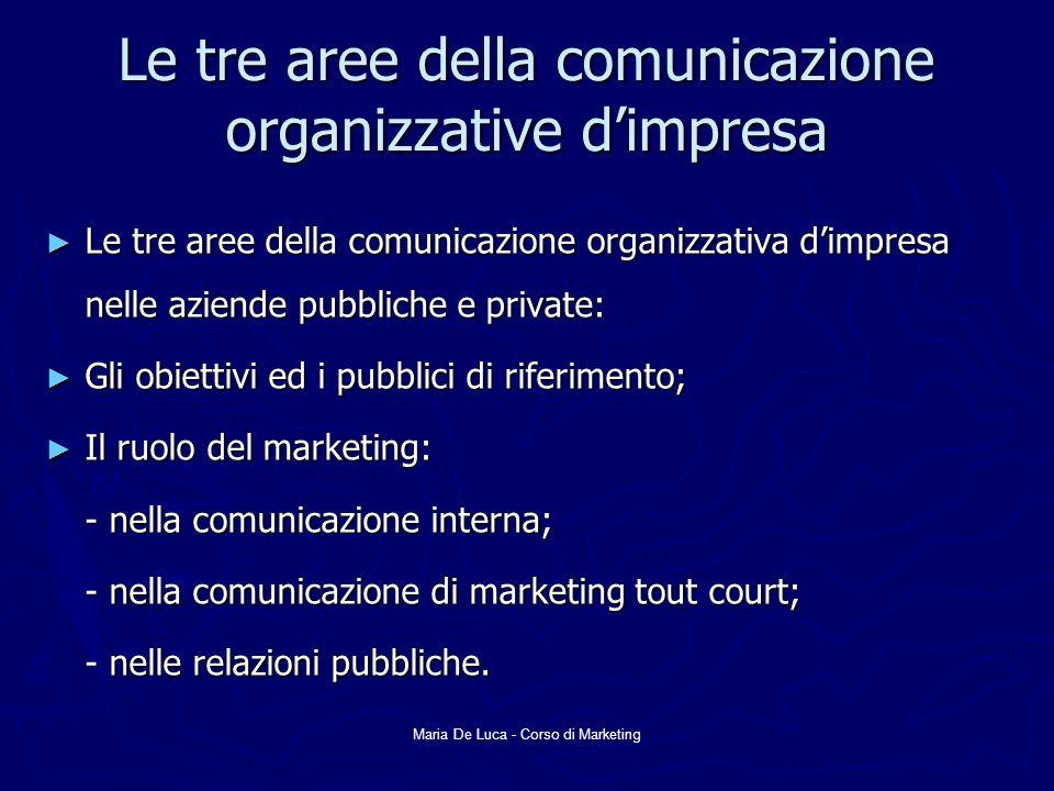 Maria De Luca - Corso di Marketing Le tre aree della comunicazione organizzative dimpresa Le tre aree della comunicazione organizzativa dimpresa nelle