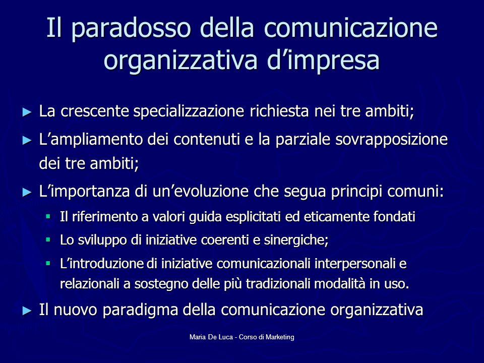 Maria De Luca - Corso di Marketing Il paradosso della comunicazione organizzativa dimpresa La crescente specializzazione richiesta nei tre ambiti; La