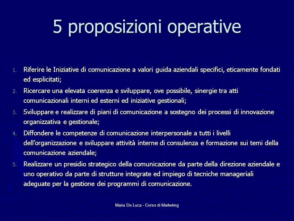 Maria De Luca - Corso di Marketing 5 proposizioni operative 1. Riferire le Iniziative di comunicazione a valori guida aziendali specifici, eticamente