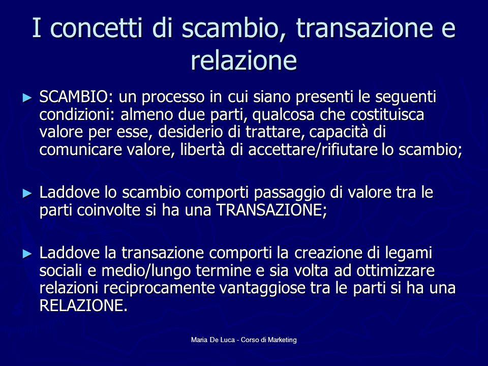Maria De Luca - Corso di Marketing I concetti di scambio, transazione e relazione SCAMBIO: un processo in cui siano presenti le seguenti condizioni: a