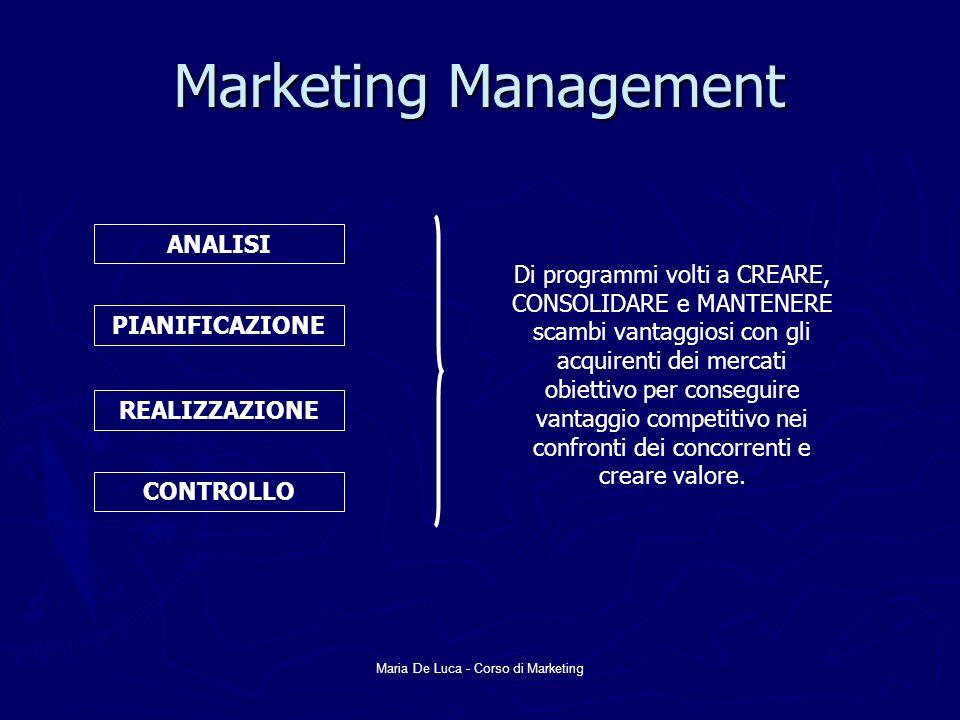 Maria De Luca - Corso di Marketing Marketing Management ANALISI PIANIFICAZIONE REALIZZAZIONE CONTROLLO Di programmi volti a CREARE, CONSOLIDARE e MANT