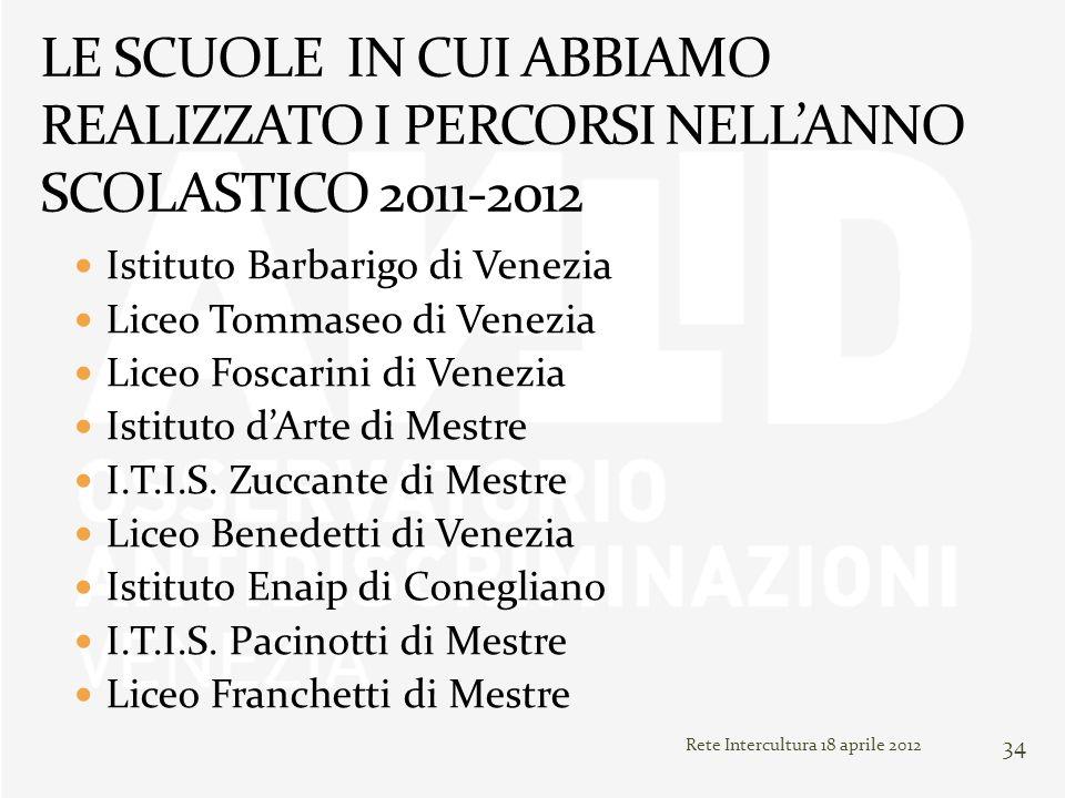 Rete Intercultura 18 aprile 2012 34 Istituto Barbarigo di Venezia Liceo Tommaseo di Venezia Liceo Foscarini di Venezia Istituto dArte di Mestre I.T.I.