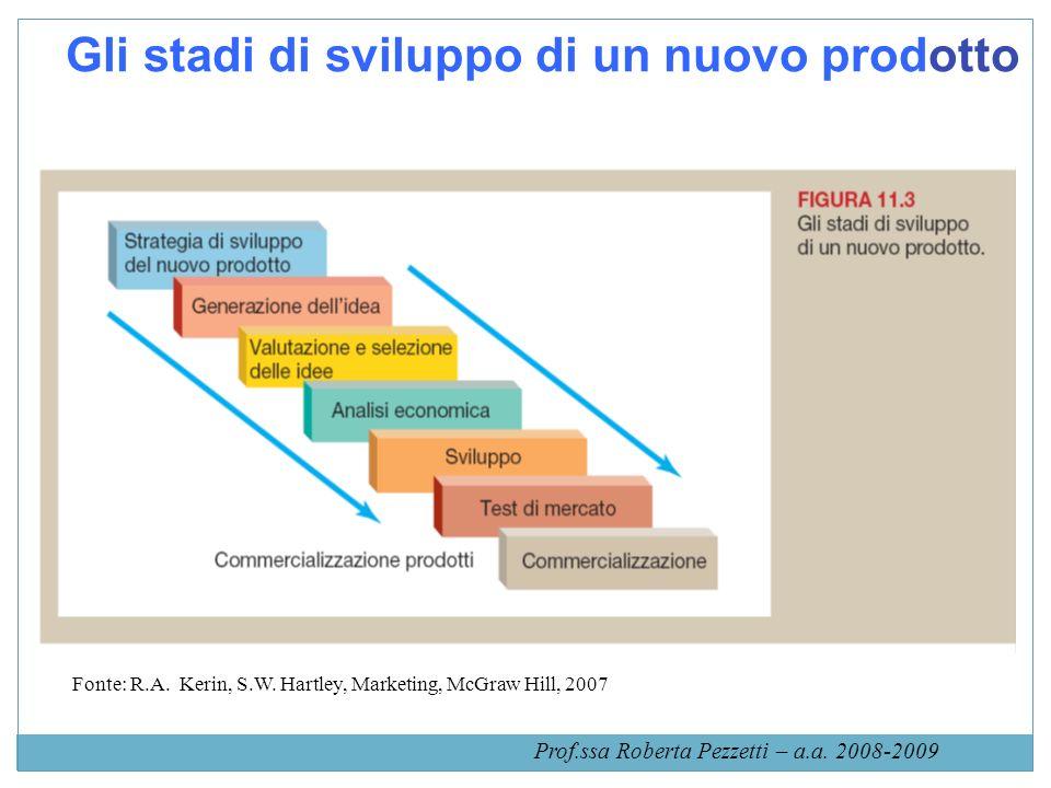 Gli stadi di sviluppo di un nuovo prodotto Fonte: R.A. Kerin, S.W. Hartley, Marketing, McGraw Hill, 2007 Prof.ssa Roberta Pezzetti – a.a. 2008-2009