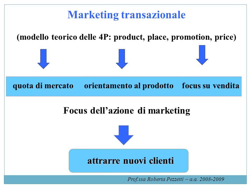 Marketing transazionale (modello teorico delle 4P: product, place, promotion, price) quota di mercato orientamento al prodotto focus su vendita Focus