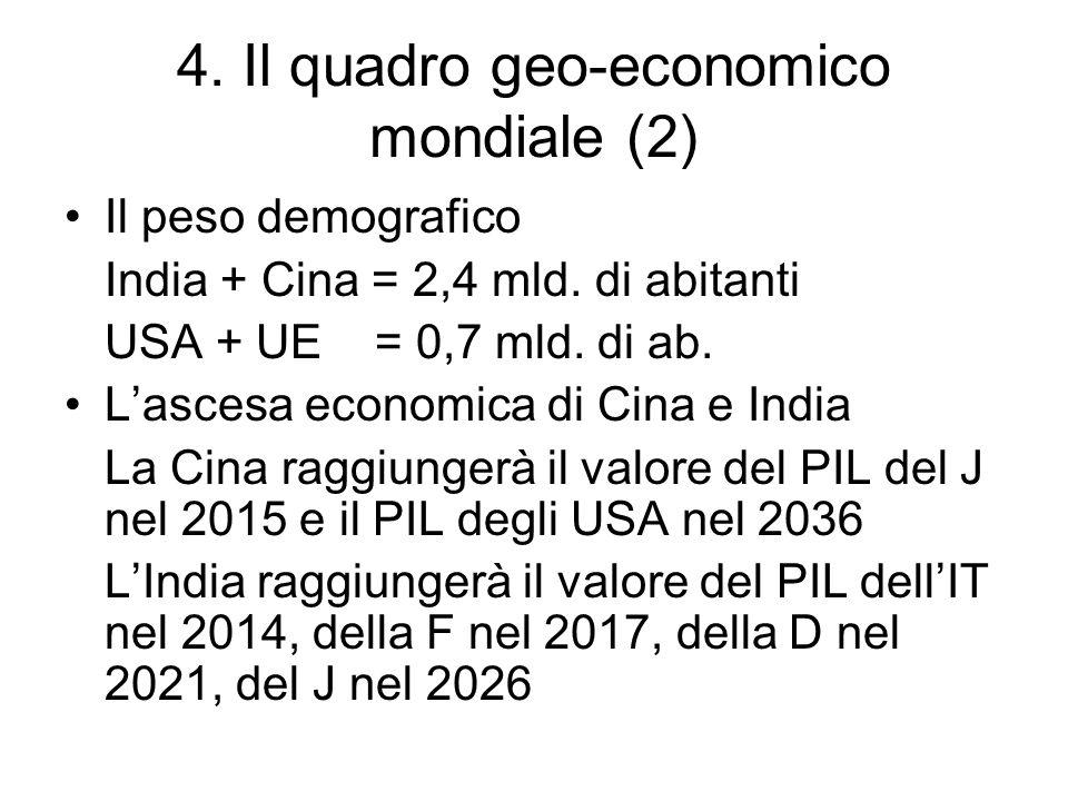4.Il quadro geo-economico mondiale (2) Il peso demografico India + Cina = 2,4 mld.