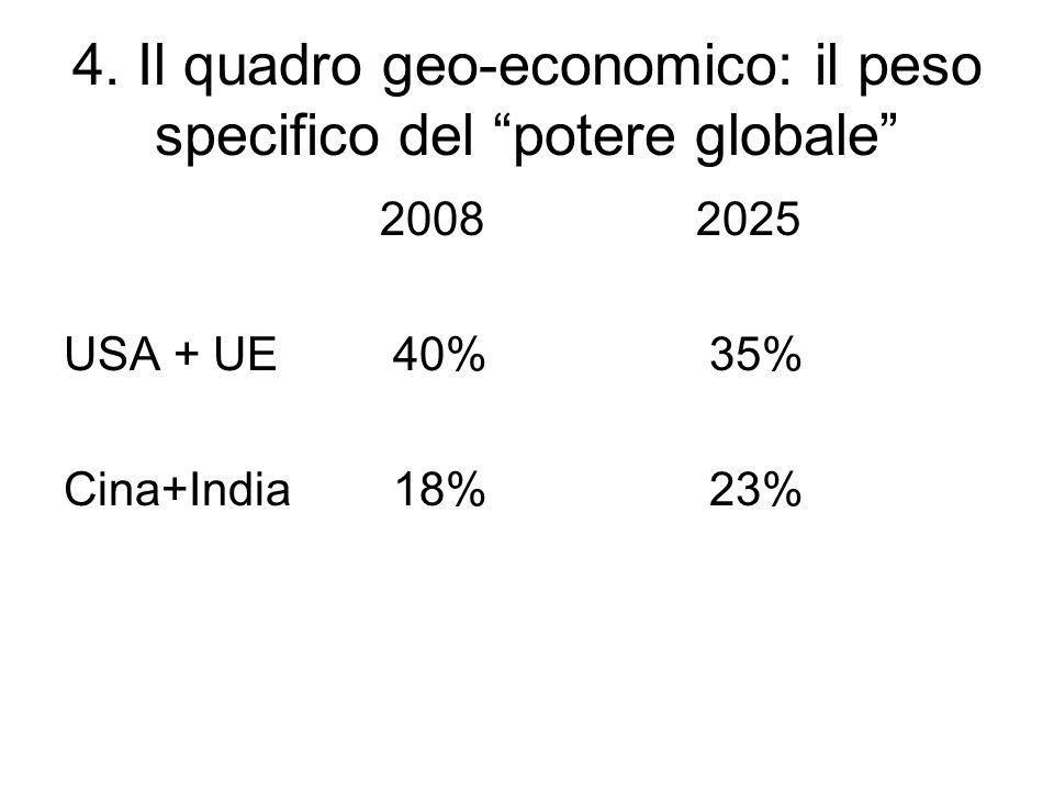 4. Il quadro geo-economico: il peso specifico del potere globale 20082025 USA + UE 40% 35% Cina+India 18% 23%