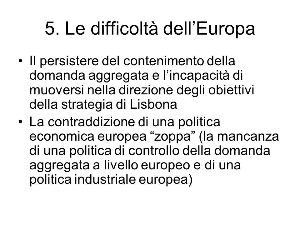 5. Le difficoltà dellEuropa Il persistere del contenimento della domanda aggregata e lincapacità di muoversi nella direzione degli obiettivi della str