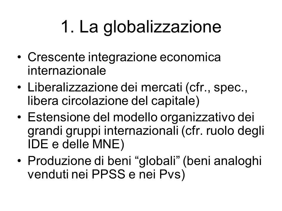 1. La globalizzazione Crescente integrazione economica internazionale Liberalizzazione dei mercati (cfr., spec., libera circolazione del capitale) Est