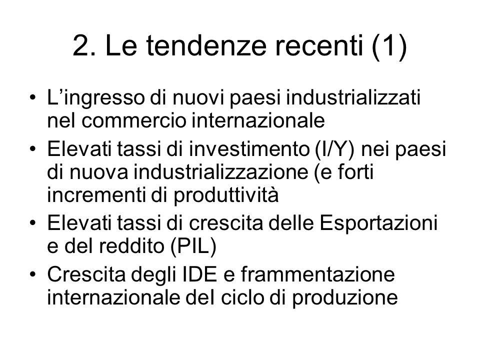 2. Le tendenze recenti (1) Lingresso di nuovi paesi industrializzati nel commercio internazionale Elevati tassi di investimento (I/Y) nei paesi di nuo