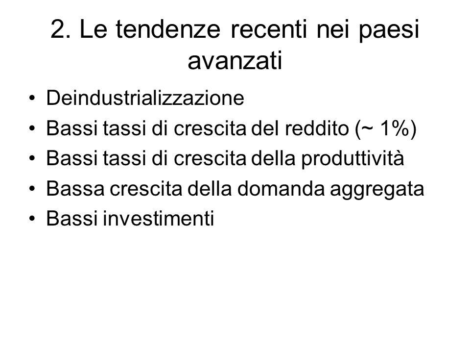 2. Le tendenze recenti nei paesi avanzati Deindustrializzazione Bassi tassi di crescita del reddito (~ 1%) Bassi tassi di crescita della produttività
