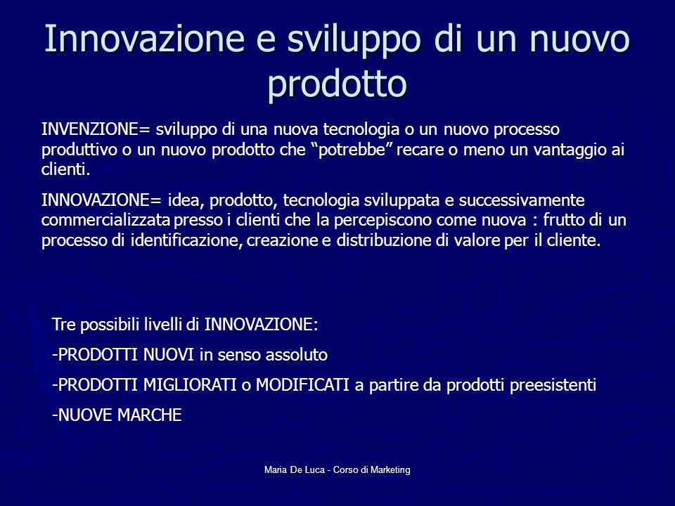 Maria De Luca - Corso di Marketing Innovazione e sviluppo di un nuovo prodotto INVENZIONE= sviluppo di una nuova tecnologia o un nuovo processo produt