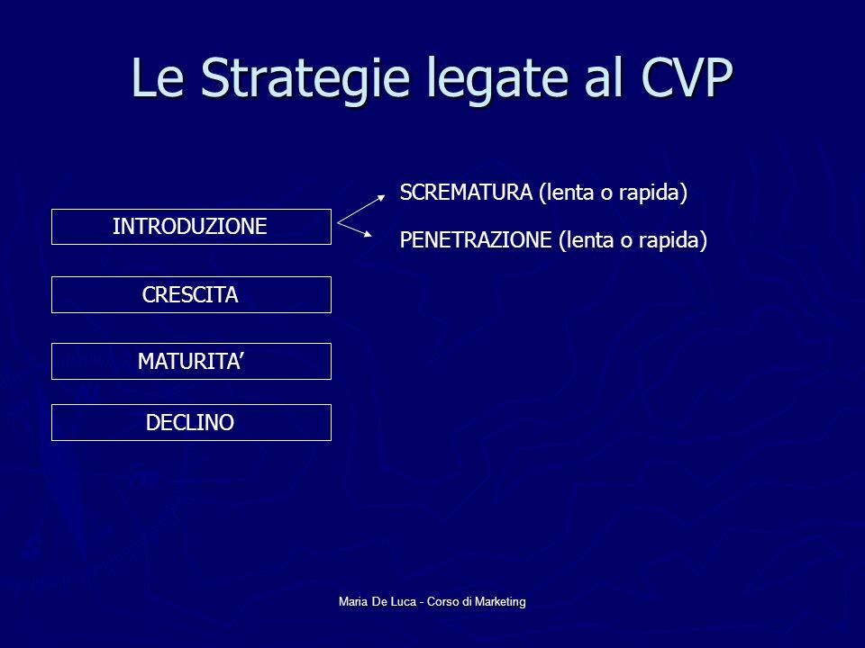 Maria De Luca - Corso di Marketing Le Strategie legate al CVP INTRODUZIONE CRESCITA MATURITA DECLINO SCREMATURA (lenta o rapida) PENETRAZIONE (lenta o