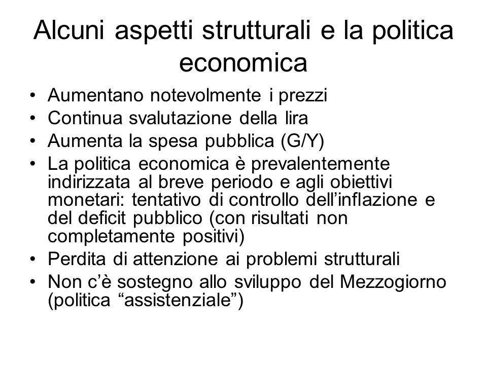 Alcuni aspetti strutturali e la politica economica Aumentano notevolmente i prezzi Continua svalutazione della lira Aumenta la spesa pubblica (G/Y) La