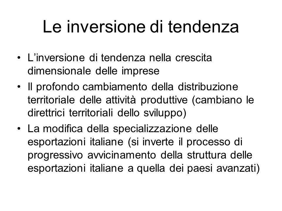 Le inversione di tendenza Linversione di tendenza nella crescita dimensionale delle imprese Il profondo cambiamento della distribuzione territoriale d