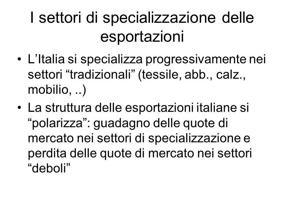 I settori di specializzazione delle esportazioni LItalia si specializza progressivamente nei settori tradizionali (tessile, abb., calz., mobilio,..) L