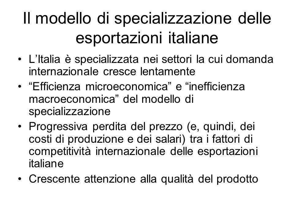 Il modello di specializzazione delle esportazioni italiane LItalia è specializzata nei settori la cui domanda internazionale cresce lentamente Efficie