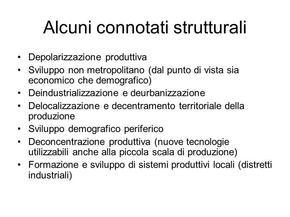 Alcuni connotati strutturali Depolarizzazione produttiva Sviluppo non metropolitano (dal punto di vista sia economico che demografico) Deindustrializz