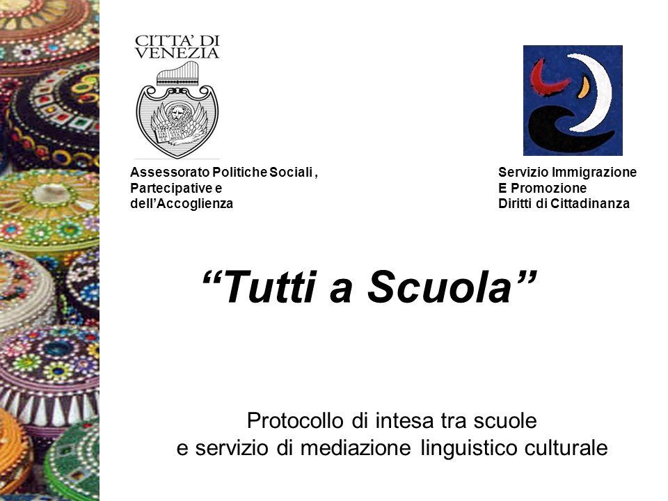 Tutti a Scuola Assessorato Politiche Sociali, Partecipative e dellAccoglienza Servizio Immigrazione E Promozione Diritti di Cittadinanza Protocollo di intesa tra scuole e servizio di mediazione linguistico culturale