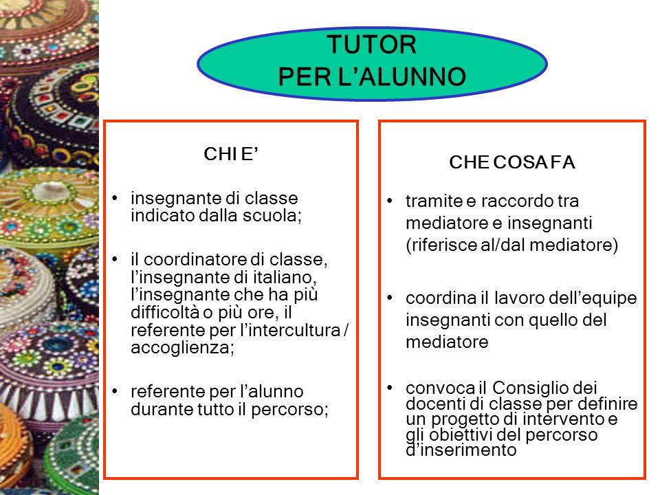 TUTOR PER LALUNNO CHI E insegnante di classe indicato dalla scuola; il coordinatore di classe, linsegnante di italiano, linsegnante che ha più diffico