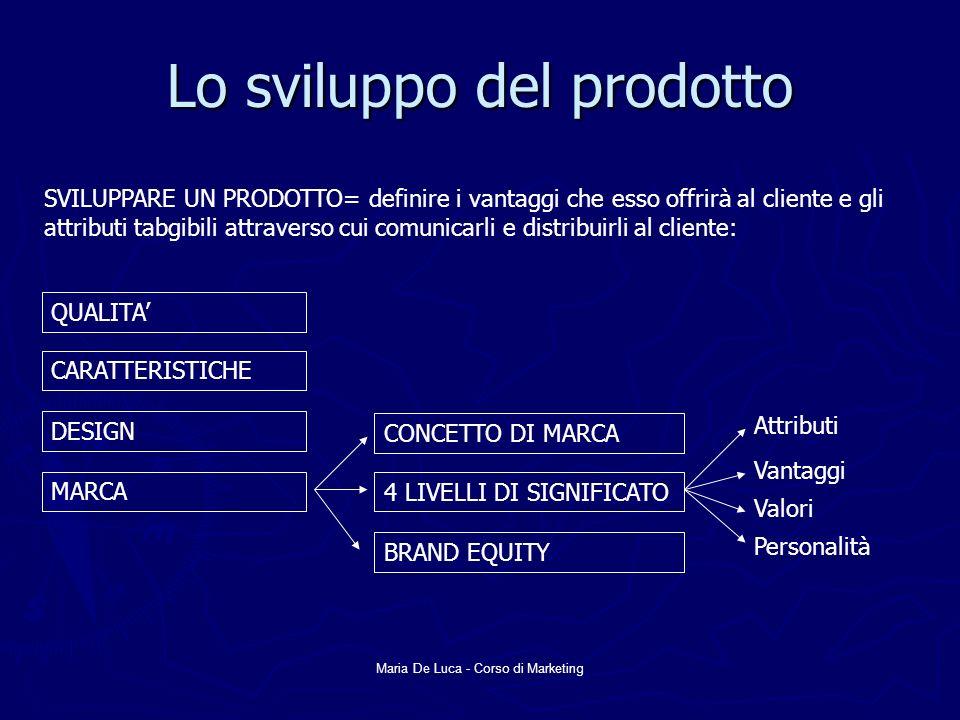 Maria De Luca - Corso di Marketing Lo sviluppo del prodotto SVILUPPARE UN PRODOTTO= definire i vantaggi che esso offrirà al cliente e gli attributi ta