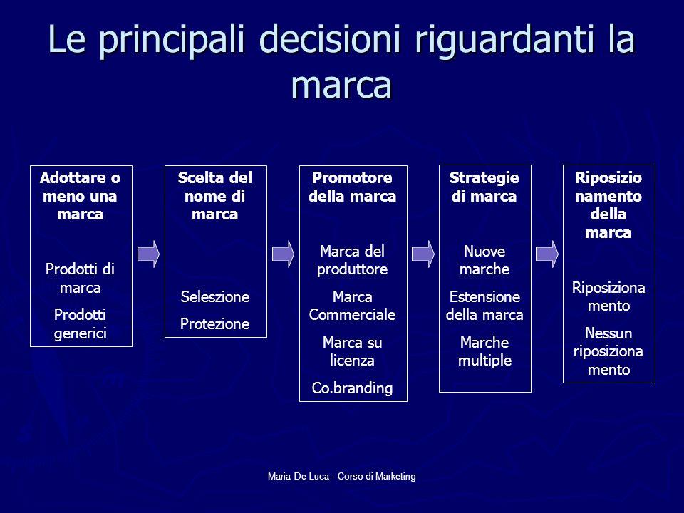 Maria De Luca - Corso di Marketing Le principali decisioni riguardanti la marca Adottare o meno una marca Prodotti di marca Prodotti generici Scelta d