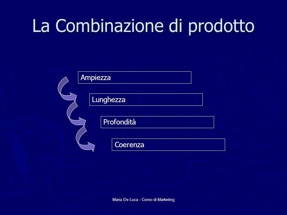 Maria De Luca - Corso di Marketing La Combinazione di prodotto Ampiezza Lunghezza Profondità Coerenza