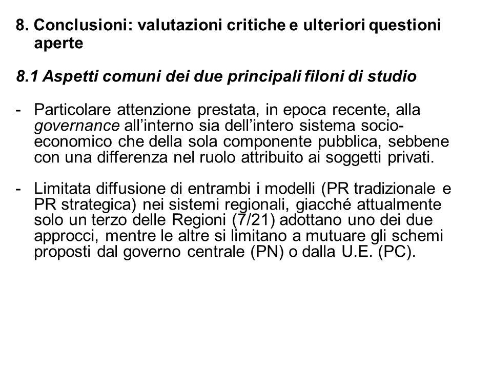 8. Conclusioni: valutazioni critiche e ulteriori questioni aperte 8.1 Aspetti comuni dei due principali filoni di studio -Particolare attenzione prest