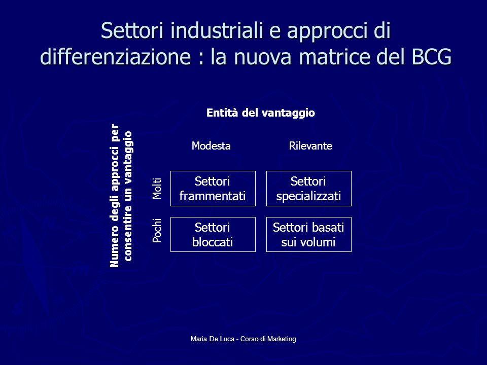 Maria De Luca - Corso di Marketing Strategie di differenziazione 1.