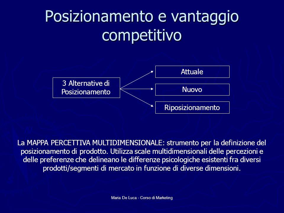 Maria De Luca - Corso di Marketing Posizionamento e vantaggio competitivo 3 Alternative di Posizionamento Attuale Nuovo Riposizionamento La MAPPA PERCETTIVA MULTIDIMENSIONALE: strumento per la definizione del posizionamento di prodotto.
